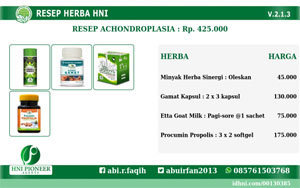 Resep Herbal